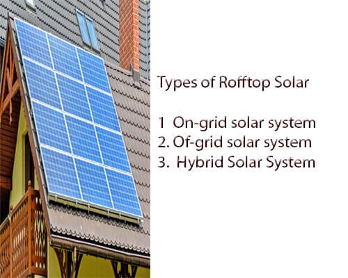 Best Solar Company in Bangladesh